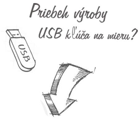 priebeh_vyroby